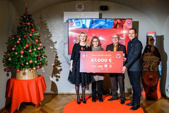 Coca-Cola s partnerji letos donirala 67 tisoč evrov za tri dobre namene