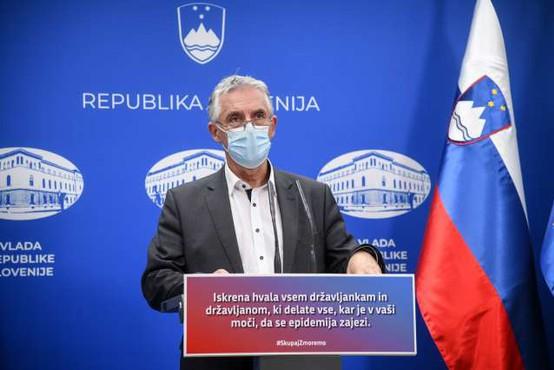 Gantar: Za sproščanje ukrepov bo dovolj en pogoj, prvi je manj kot 1350 novih okužb; IJS: To se lahko zgodi 19. decembra