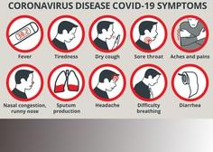 Popoln pregled običajnih, pogostih in redkih simptomov covida-19