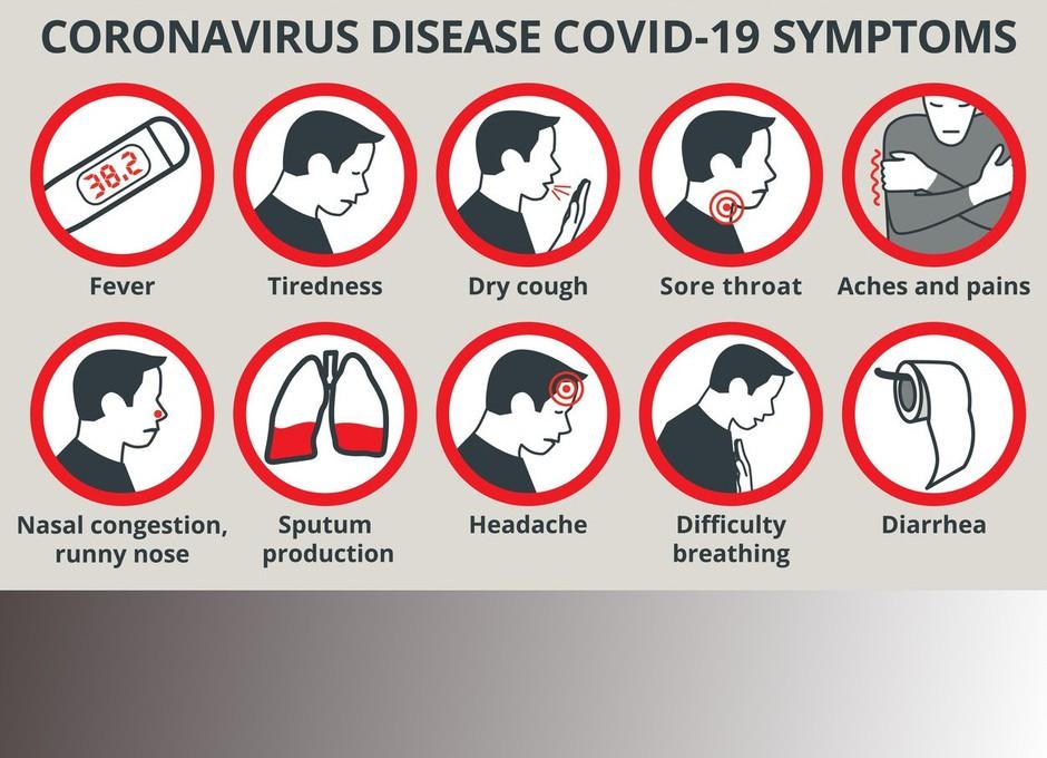 Popoln pregled običajnih, pogostih in redkih simptomov covida-19 (foto: profimedia)