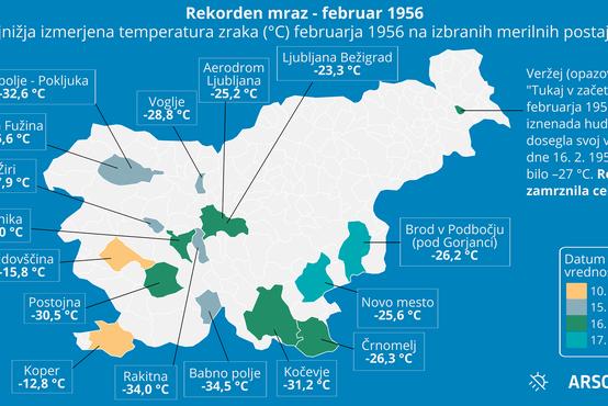 Na današnji dan leta 1956 je bilo eno najbolj mrzlih dni pri nas