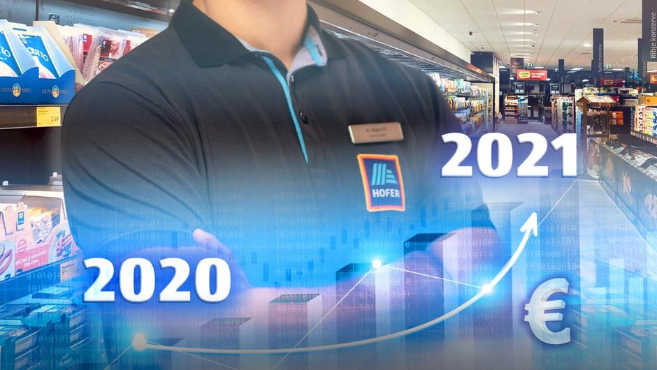 Kar 25 % višja plača v zadnjih dveh letih - tudi to se dogaja v Sloveniji! (foto: Promocijsko gradivo)