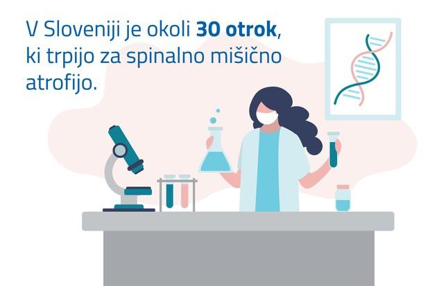 V Sloveniji je okoli 30 otrok, ki trpijo za spinalno mišično atrofijo (foto: Biogen)