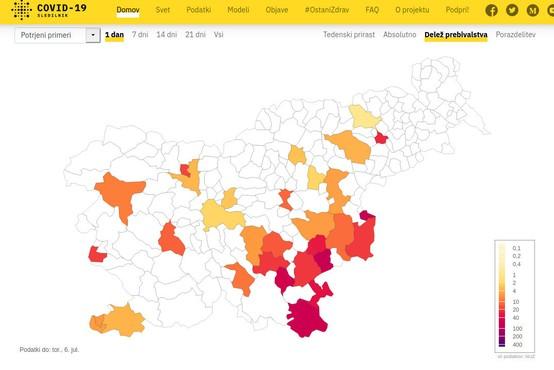 Jugovzhod Slovenije postaja rdeč (so virus s končnih izletov v Španiji prinesli maturanti?)